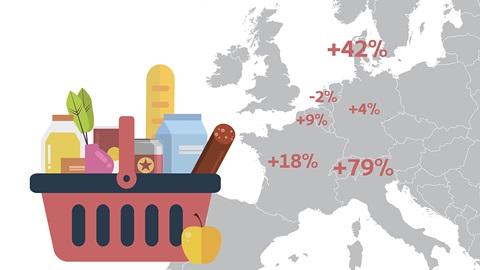 Prix-aliments-europe