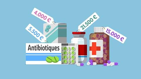Guerissez l'industrie pharmaceutique