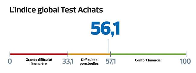 Des sites de rencontre hors-la-loi selon Test-Achats